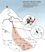Avalanche Search and Rescue